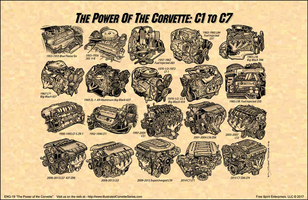 eng-19_corvette-engines