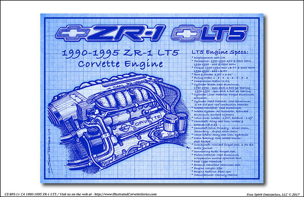 New corvette engine blueprint series prints 427 l71 zr1 lt5 1117 signed numbered art prints of this image are available here in our safe secure amazon store malvernweather Images