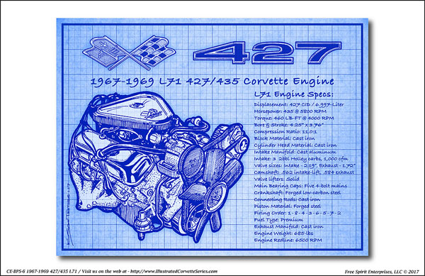 New corvette engine blueprint series prints 427 l71 zr1 lt5 corvette engine blueprint series salutes the 1967 1969 427435 l71 and 1990 1995 lt5 engines malvernweather Images