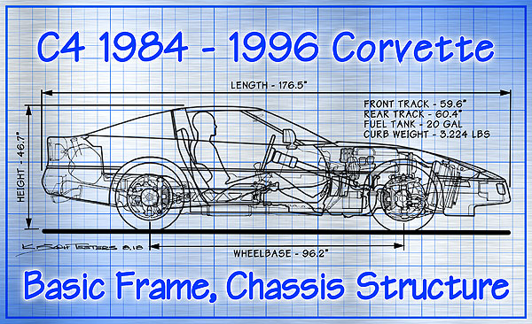 Corvette Chassis History, Pt  3: The C4 Chassis That